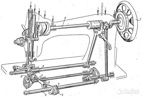 Ремонт швейных машинок подольск своими руками